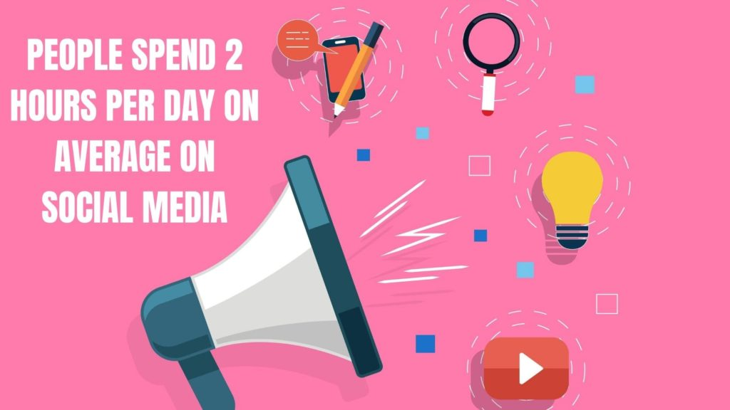 people spend 2 hours per day on social media