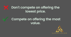 digital marketing agency pricing guide