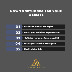 How to setup SEO for your website