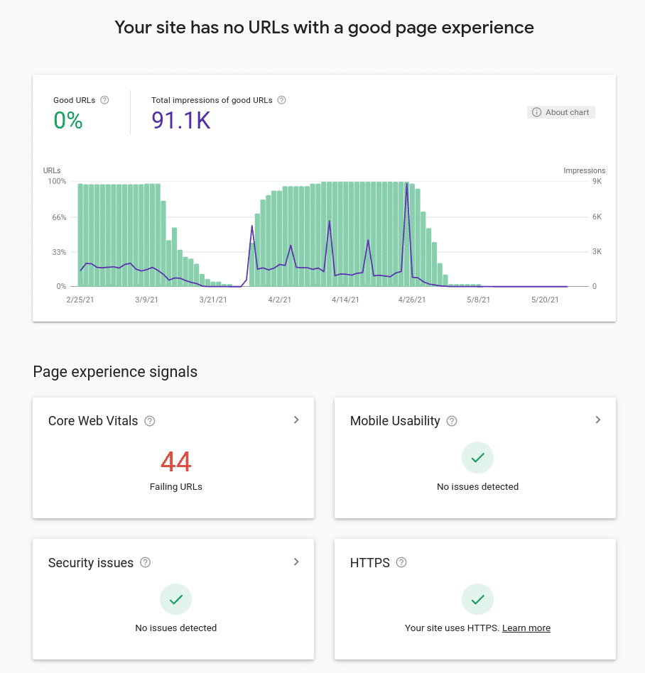 monitoring core web vitals on search console